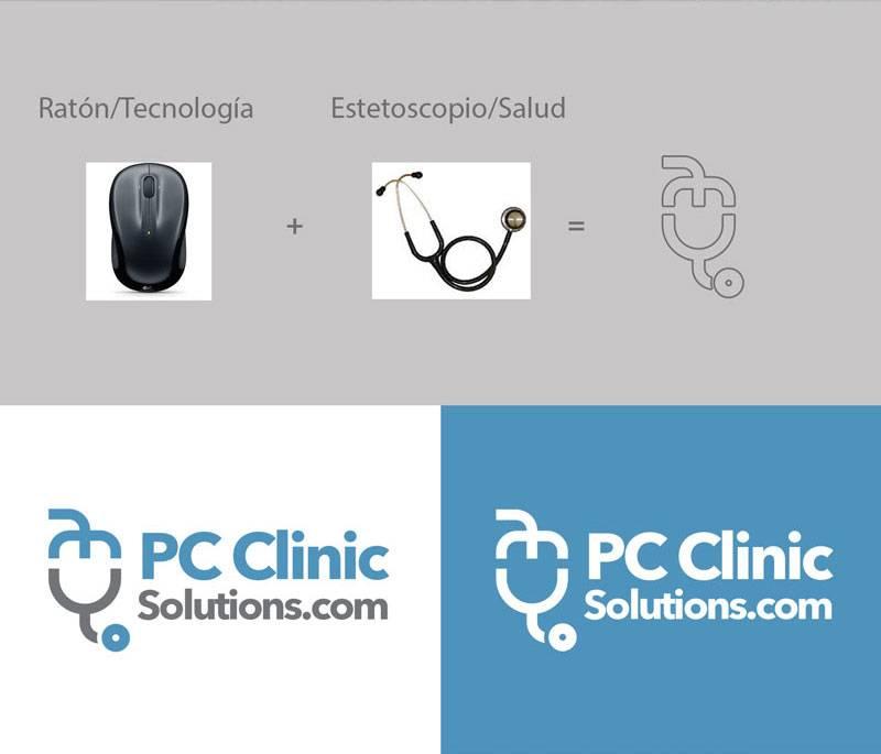 PC Clinic